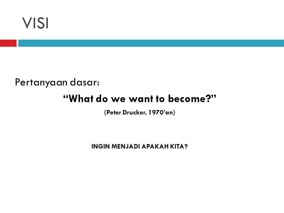 """Pertanyaan dasar: """"What do we want to become?"""" (Peter Drucker, 1970'an) INGIN MENJADI APAKAH KITA?"""