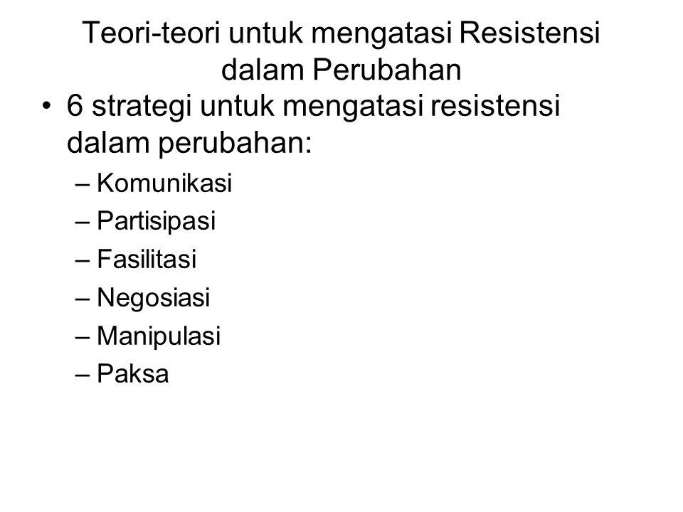 Teori-teori untuk mengatasi Resistensi dalam Perubahan 6 strategi untuk mengatasi resistensi dalam perubahan: –Komunikasi –Partisipasi –Fasilitasi –Negosiasi –Manipulasi –Paksa