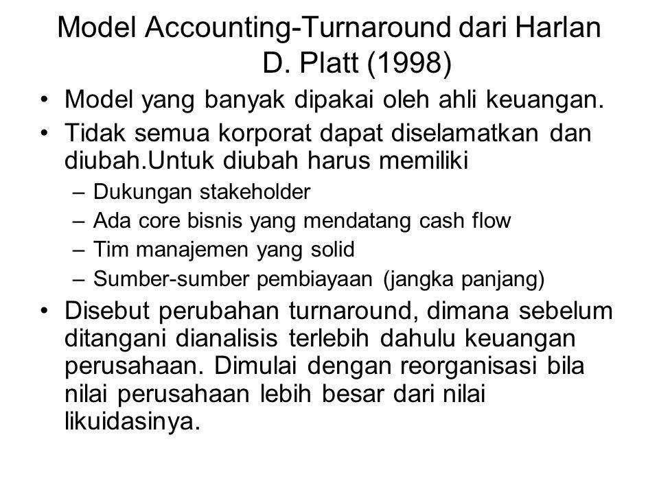 Model Accounting-Turnaround dari Harlan D.