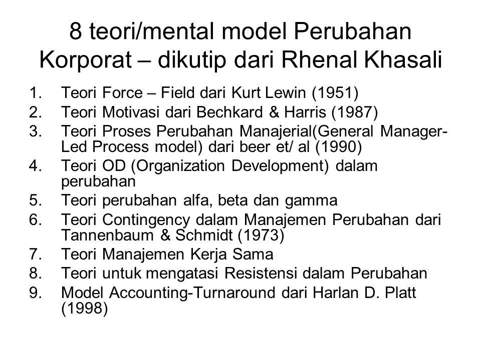 8 teori/mental model Perubahan Korporat – dikutip dari Rhenal Khasali 1.Teori Force – Field dari Kurt Lewin (1951) 2.Teori Motivasi dari Bechkard & Harris (1987) 3.Teori Proses Perubahan Manajerial(General Manager- Led Process model) dari beer et/ al (1990) 4.Teori OD (Organization Development) dalam perubahan 5.Teori perubahan alfa, beta dan gamma 6.Teori Contingency dalam Manajemen Perubahan dari Tannenbaum & Schmidt (1973) 7.Teori Manajemen Kerja Sama 8.Teori untuk mengatasi Resistensi dalam Perubahan 9.Model Accounting-Turnaround dari Harlan D.