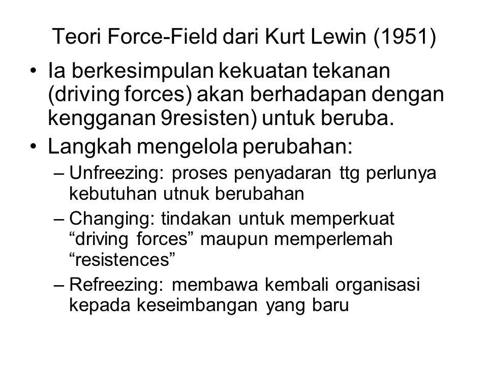 Teori Force-Field dari Kurt Lewin (1951) Ia berkesimpulan kekuatan tekanan (driving forces) akan berhadapan dengan kengganan 9resisten) untuk beruba.