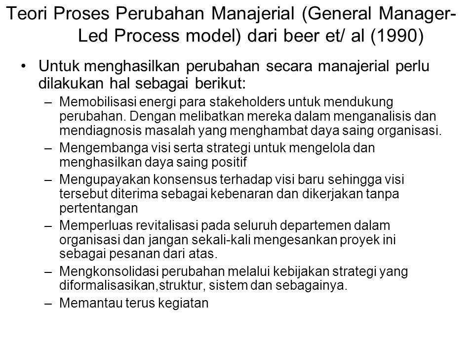 Teori Proses Perubahan Manajerial (General Manager- Led Process model) dari beer et/ al (1990) Untuk menghasilkan perubahan secara manajerial perlu dilakukan hal sebagai berikut: –Memobilisasi energi para stakeholders untuk mendukung perubahan.