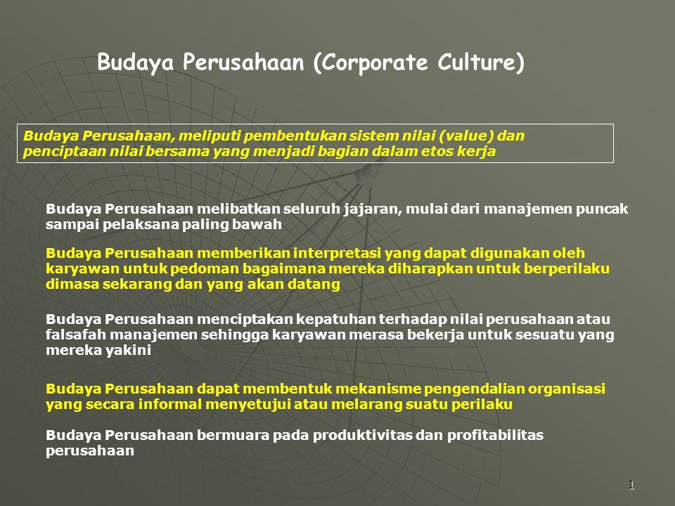 2 Budaya Perusahaan (Corporate Culture) Pada umumnya, Budaya Perusahaan dinyatakan dalam suatu Kredo (slogan/ semboyan berupa kalimat pendek) untuk intern perusahaan maupun extern/ pelanggan Beberapa Contoh : Bekerja keras untuk mencapai bintang (PT.