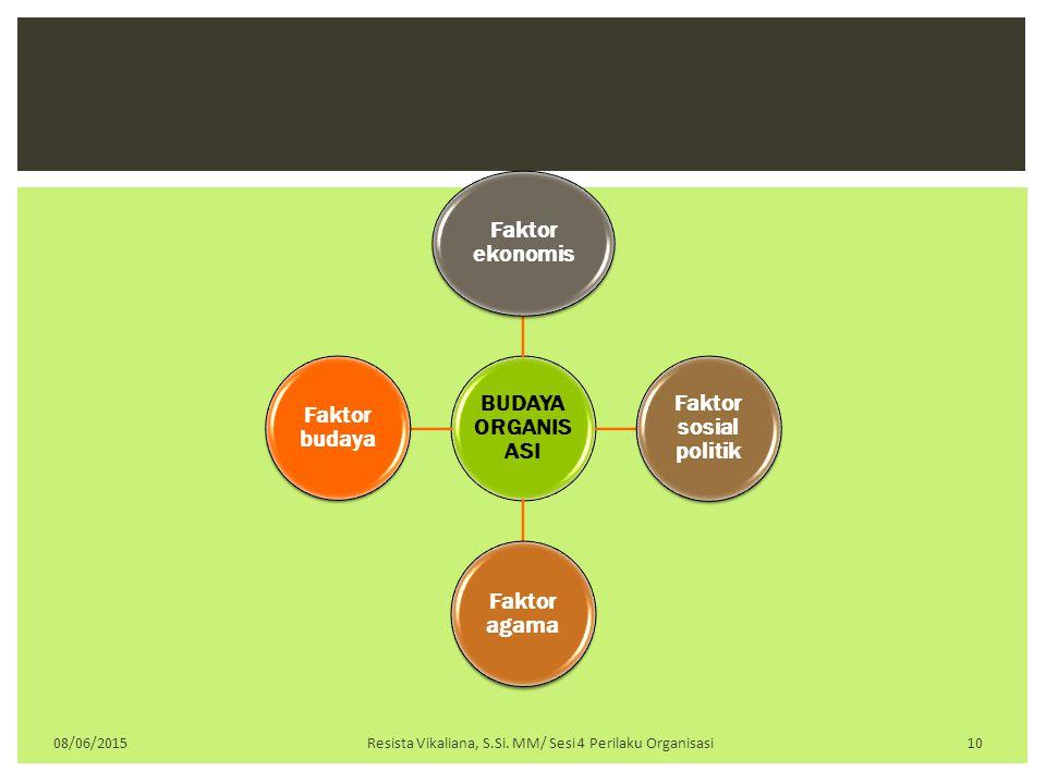 BUDAYA ORGANIS ASI Faktor ekonomis Faktor sosial politik Faktor agama Faktor budaya 08/06/2015Resista Vikaliana, S.Si. MM/ Sesi 4 Perilaku Organisasi