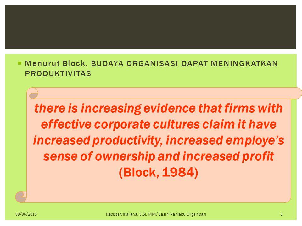  Menurut Block, BUDAYA ORGANISASI DAPAT MENINGKATKAN PRODUKTIVITAS 08/06/2015Resista Vikaliana, S.Si. MM/ Sesi 4 Perilaku Organisasi 3 there is incre