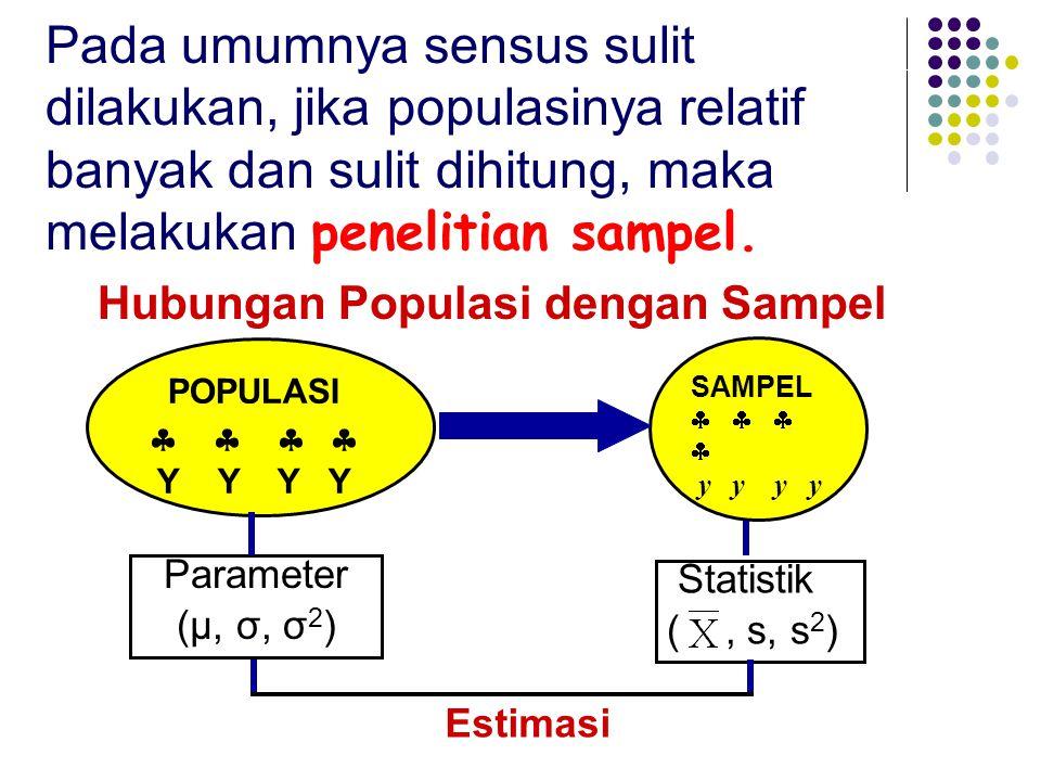 Peneliti dapat melakukan penelitian secara menyeluruh terhadap elemen populasi, penelitian itu dikategorikan sebagai penelitian sensus. Sensus hanya a