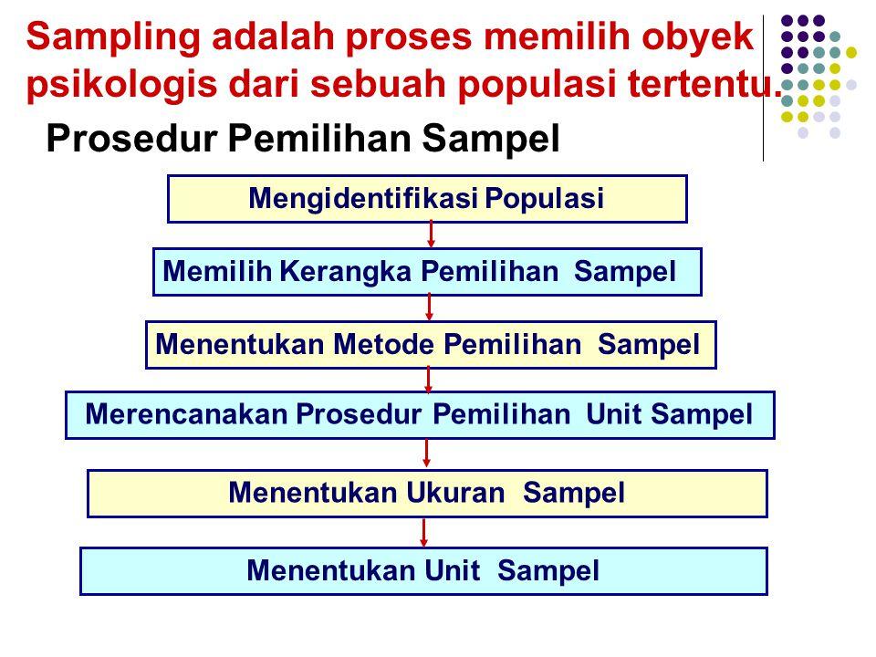 3 TEKNIK PENARIKAN SAMPEL Kriteria Pemilihan Sampel Akurasi : Sampel yang akurat adalah sejauh mana statistik sampel dapat mengestimasi parameter populasi dengan tepat, berkaitan dengan confidence level.