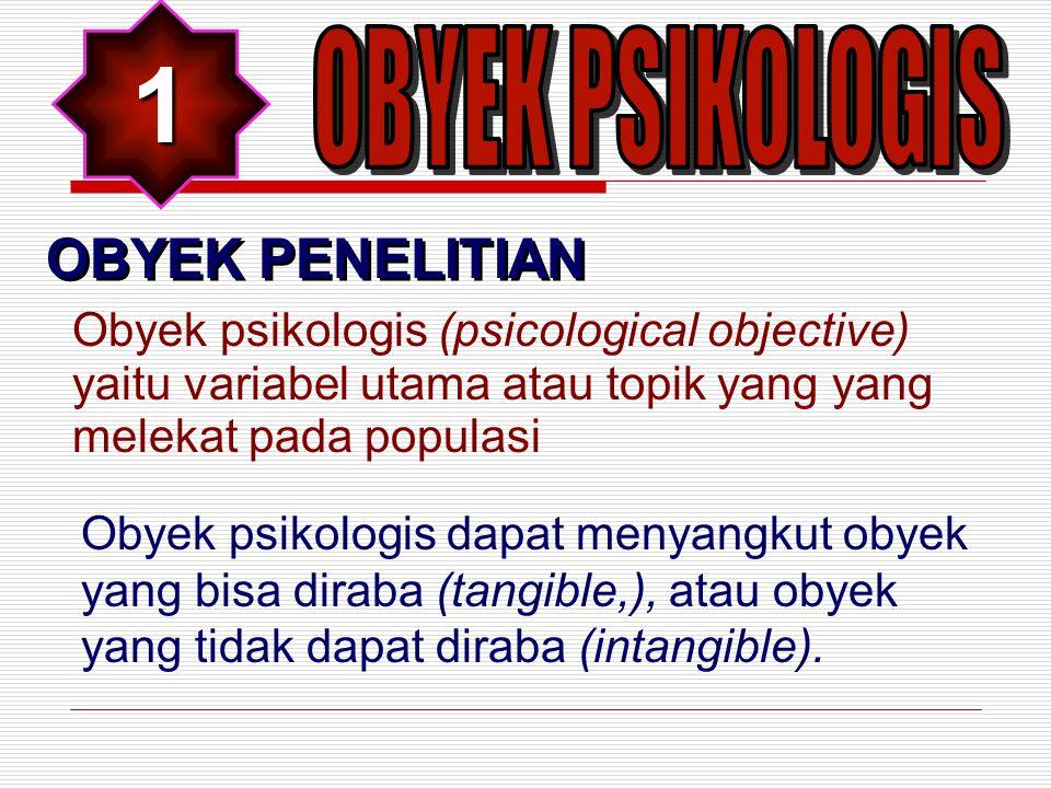 Anatomi Ilmu Metode Ilmiah Fenomena Menetapkan, Merumuskan dan Mengidentifikasi Masalah Penelitian Konsep Menyusun kerangka pemikiran (menjawab masalah Secara deduktif) Variabel Proposisi Mengajukan Hipotesis (Jawaban pikiran terhadap masalah penelitian) Fakta Menguji Hipotesis (secara empiris) Membuat Pembahasan Teori Menarik Kesimpulan