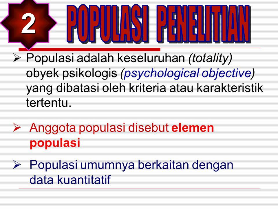OBYEK PENELITIAN Obyek psikologis (psicological objective) yaitu variabel utama atau topik yang yang melekat pada populasi 1 Obyek psikologis dapat menyangkut obyek yang bisa diraba (tangible,), atau obyek yang tidak dapat diraba (intangible).