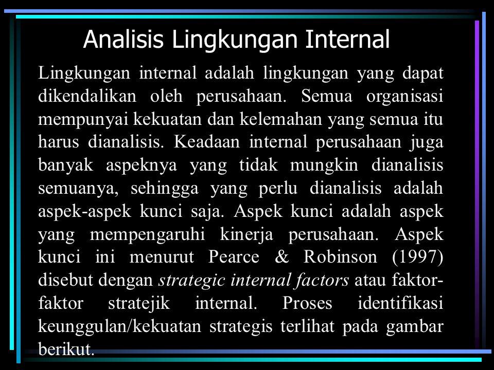 Analisis Lingkungan Internal Lingkungan internal adalah lingkungan yang dapat dikendalikan oleh perusahaan. Semua organisasi mempunyai kekuatan dan ke