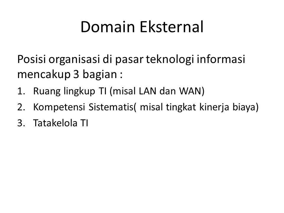 Domain Internal Tiga Komponen yang ada pada area domain Internal : 1.Arsitektur TI 2.Pemrosesan TI 3.Kemampuan TI