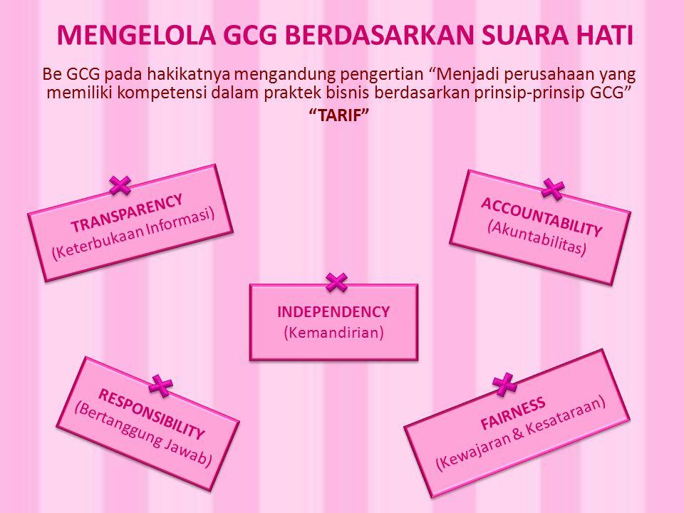 MENGELOLA GCG BERDASARKAN SUARA HATI Be GCG pada hakikatnya mengandung pengertian Menjadi perusahaan yang memiliki kompetensi dalam praktek bisnis berdasarkan prinsip-prinsip GCG TARIF TRANSPARENCY (Keterbukaan Informasi) TRANSPARENCY (Keterbukaan Informasi) FAIRNESS (Kewajaran & Kesataraan) FAIRNESS (Kewajaran & Kesataraan) INDEPENDENCY (Kemandirian) INDEPENDENCY (Kemandirian) RESPONSIBILITY (Bertanggung Jawab) RESPONSIBILITY (Bertanggung Jawab) ACCOUNTABILITY (Akuntabilitas) ACCOUNTABILITY (Akuntabilitas)