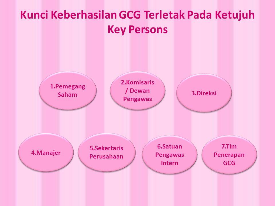 Kunci Keberhasilan GCG Terletak Pada Ketujuh Key Persons 1.Pemegang Saham 7.Tim Penerapan GCG 5.Sekertaris Perusahaan 2.Komisaris / Dewan Pengawas 4.Manajer 6.Satuan Pengawas Intern 3.Direksi