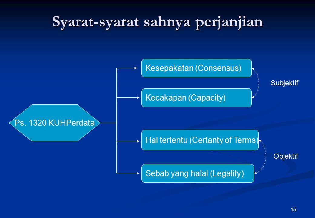 15 Syarat-syarat sahnya perjanjian Ps.