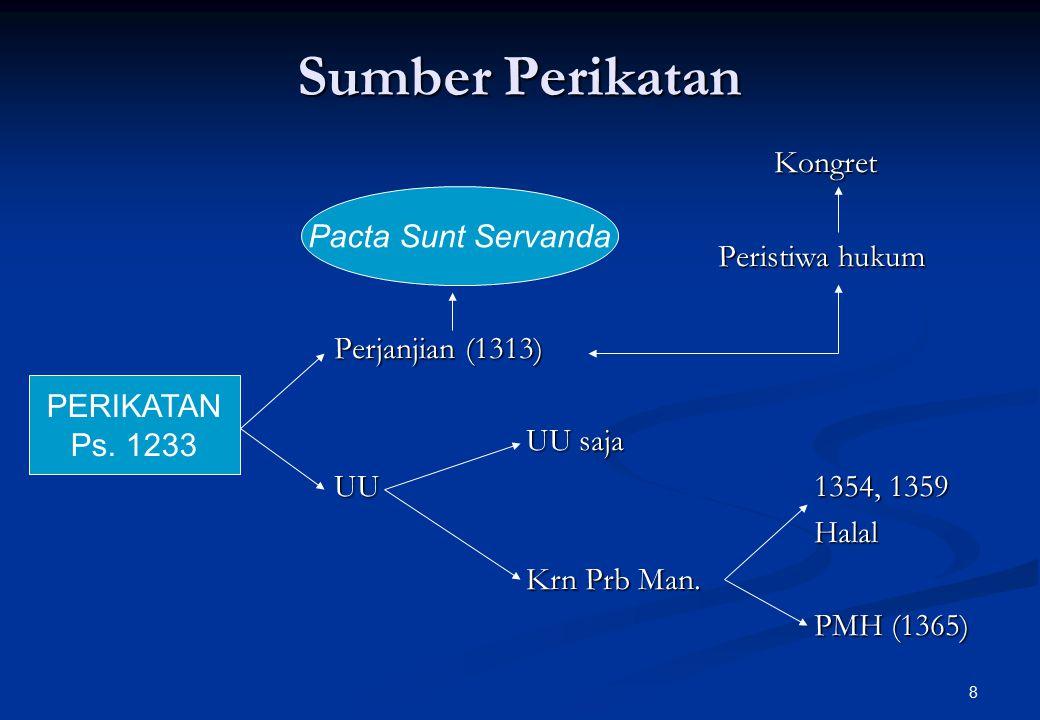 19 Sebab yang halal (legality) Yang dimaksud dengan Sebab adalah isi perjanjian itu sendiri, yang menggambarkan tujuan yang akan dicapai oleh para pihak (Ps.