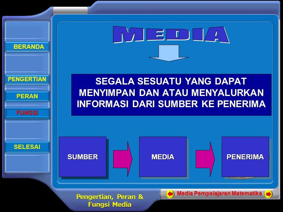 BERANDA BERANDA BERANDA BERANDA PENGERTIAN PERAN FUNGSI SELESAI Media Pempelajaran Matematika Pengertian, Peran & Fungsi Media FUNGSI SumberInformasi PenerimaInformsi Sumberinformsi PenerimaInformasi MEDIA