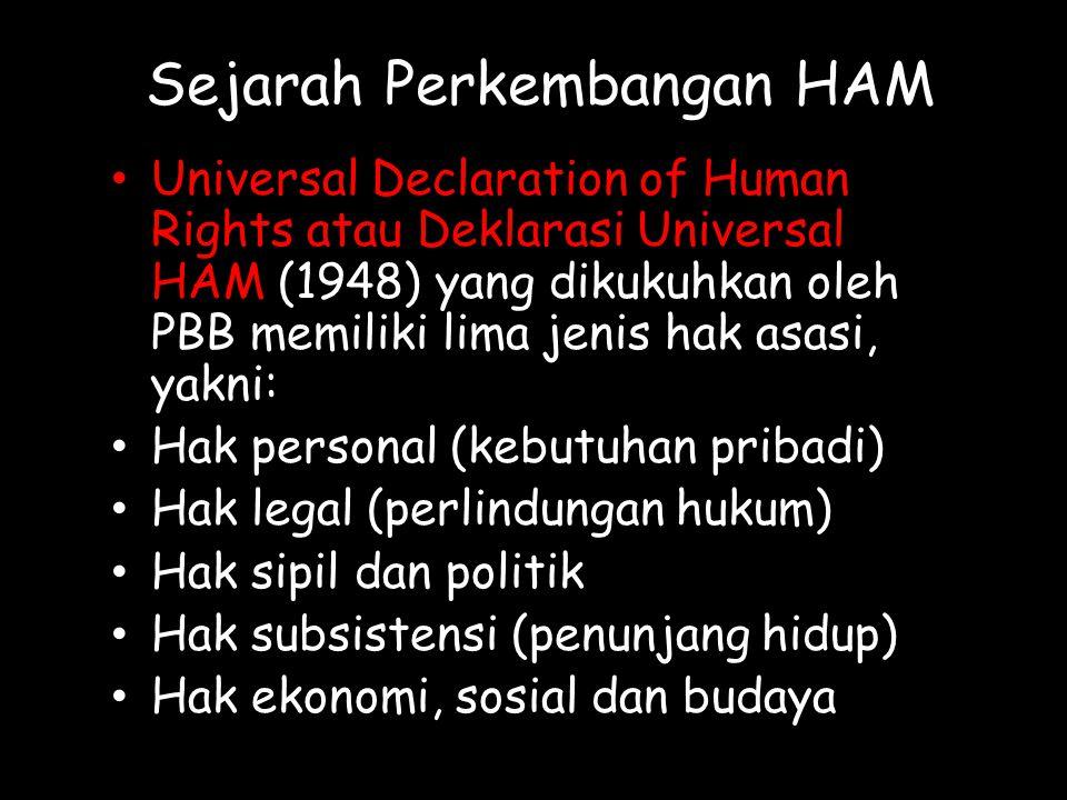 Instrumen Hukum HAM Nasional UUD 1945 pasal 28A – 28J TAP MPR No.
