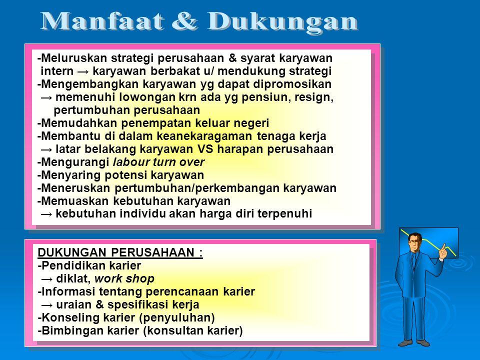 -Meluruskan strategi perusahaan & syarat karyawan intern → karyawan berbakat u/ mendukung strategi -Mengembangkan karyawan yg dapat dipromosikan → mem