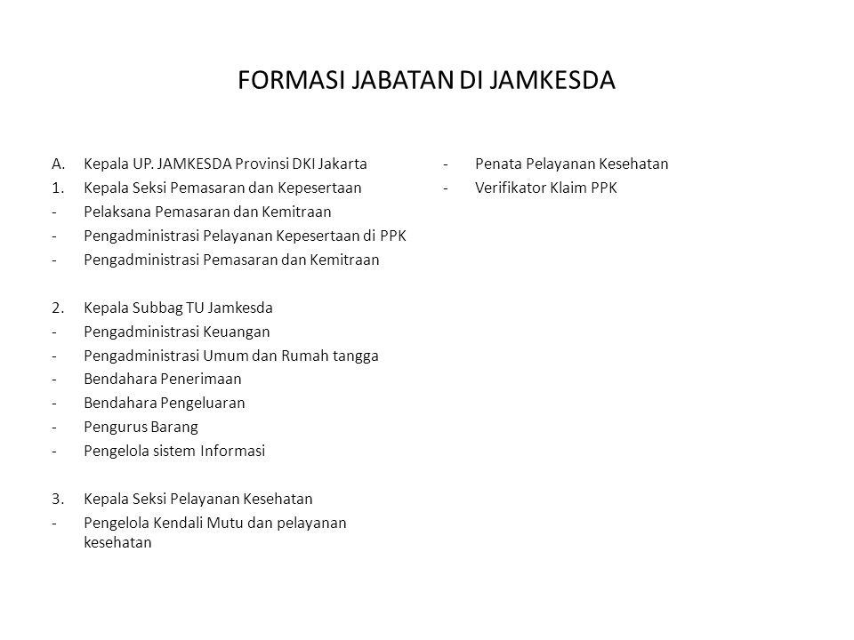 FORMASI JABATAN DI JAMKESDA A.Kepala UP. JAMKESDA Provinsi DKI Jakarta 1.Kepala Seksi Pemasaran dan Kepesertaan -Pelaksana Pemasaran dan Kemitraan -Pe