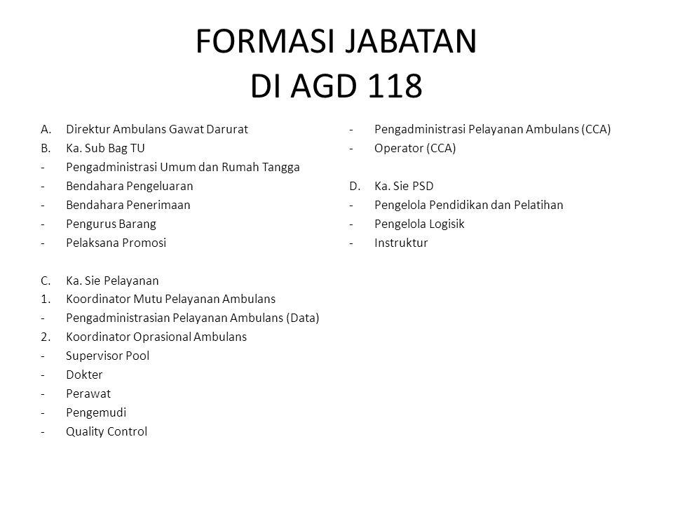 FORMASI JABATAN DI AGD 118 A.Direktur Ambulans Gawat Darurat B.Ka. Sub Bag TU -Pengadministrasi Umum dan Rumah Tangga -Bendahara Pengeluaran -Bendahar