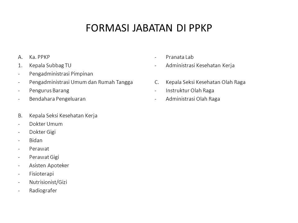 FORMASI JABATAN DI PPKP A.Ka. PPKP 1.Kepala Subbag TU -Pengadministrasi Pimpinan -Pengadministrasi Umum dan Rumah Tangga -Pengurus Barang -Bendahara P