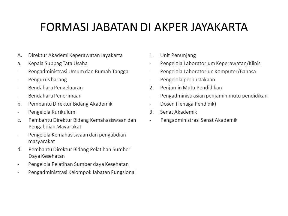 FORMASI JABATAN DI AKPER JAYAKARTA A.Direktur Akademi Keperawatan Jayakarta a.Kepala Subbag Tata Usaha -Pengadministrasi Umum dan Rumah Tangga -Pengur
