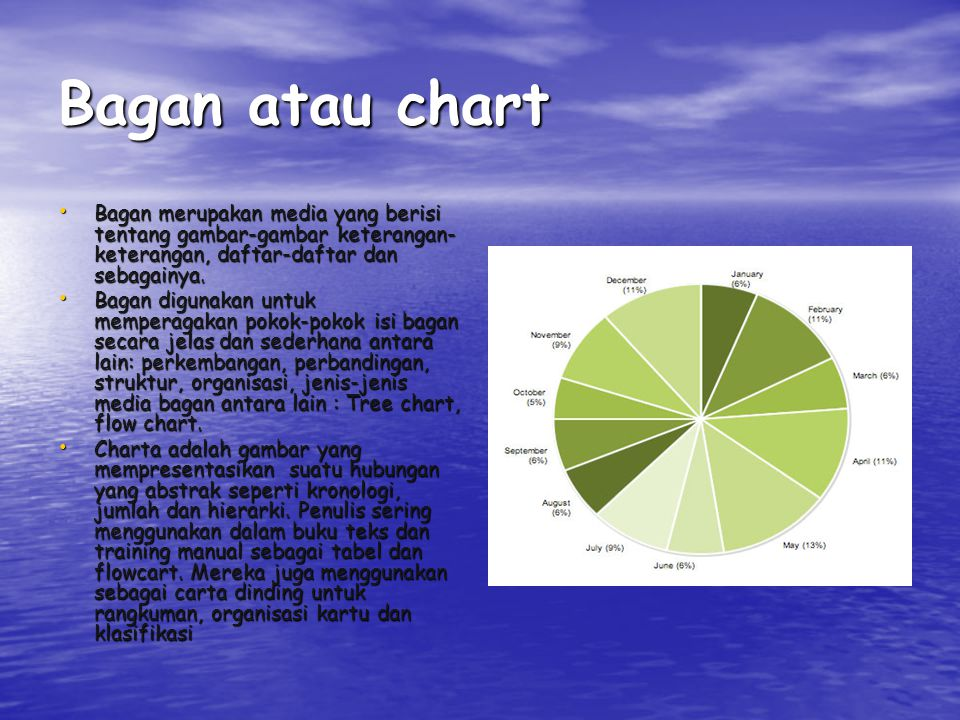 Bagan atau chart Bagan merupakan media yang berisi tentang gambar-gambar keterangan- keterangan, daftar-daftar dan sebagainya.