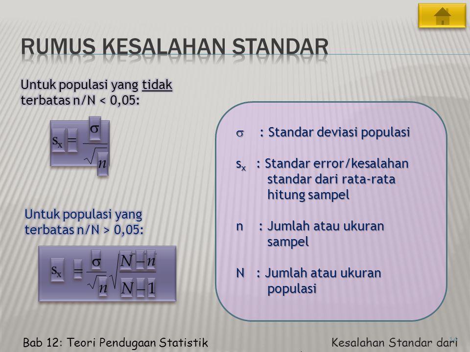 14  : Standar deviasi populasi s x : Standar error/kesalahan standar dari rata-rata standar dari rata-rata hitung sampel hitung sampel n : Jumlah atau ukuran sampel sampel N : Jumlah atau ukuran populasi populasi Bab 12: Teori Pendugaan Statistik Kesalahan Standar dari Rata-rata Hitung Sampel