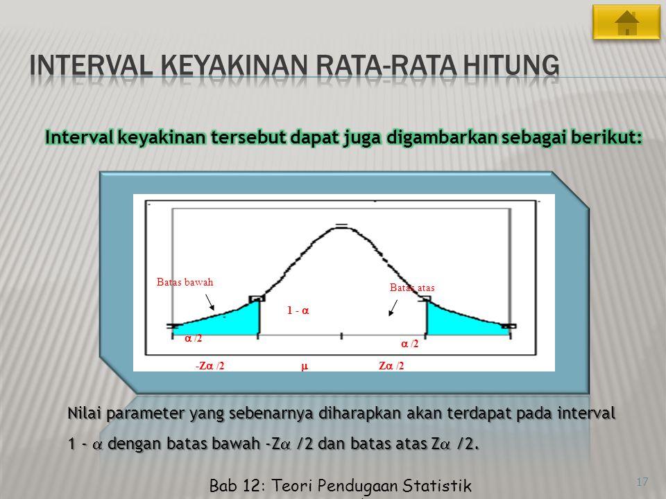 17 1 -   /2 -Z  /2Z  /2  Batas bawah Batas atas Nilai parameter yang sebenarnya diharapkan akan terdapat pada interval 1 -  dengan batas bawah -Z  /2 dan batas atas Z  /2.