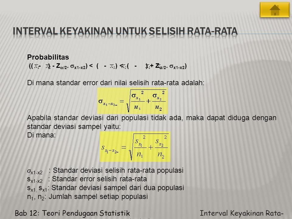 Probabilitas (( - ) - Z  /2. x1-x2 ) < ( - ) < ( - ) + Z  /2.