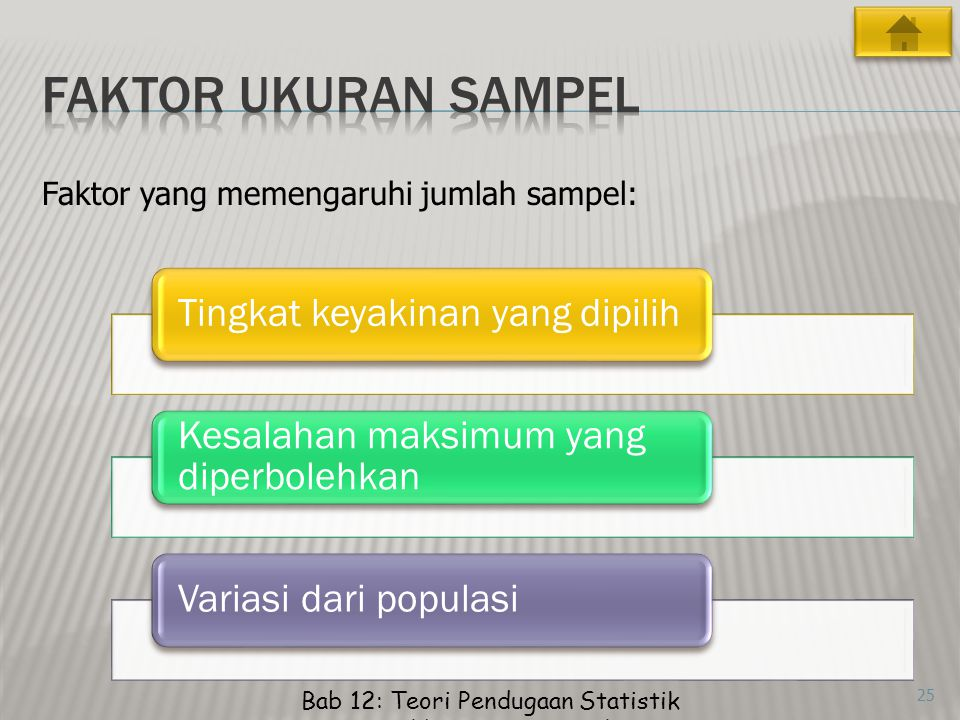 25 Tingkat keyakinan yang dipilih Kesalahan maksimum yang diperbolehkan Variasi dari populasi Faktor yang memengaruhi jumlah sampel: Bab 12: Teori Pendugaan Statistik Memilih Ukuran Sampel