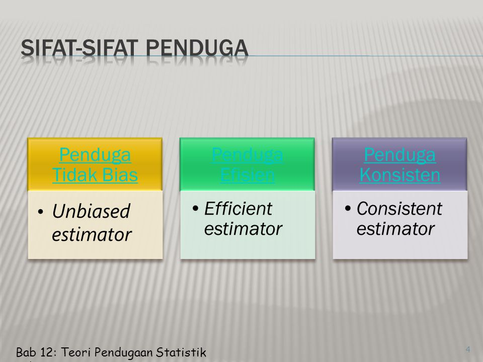 4 Penduga Tidak Bias Unbiased estimator Penduga Efisien Efficient estimator Penduga Konsisten Consistent estimator Bab 12: Teori Pendugaan Statistik Pendugaan Titik Paraneter