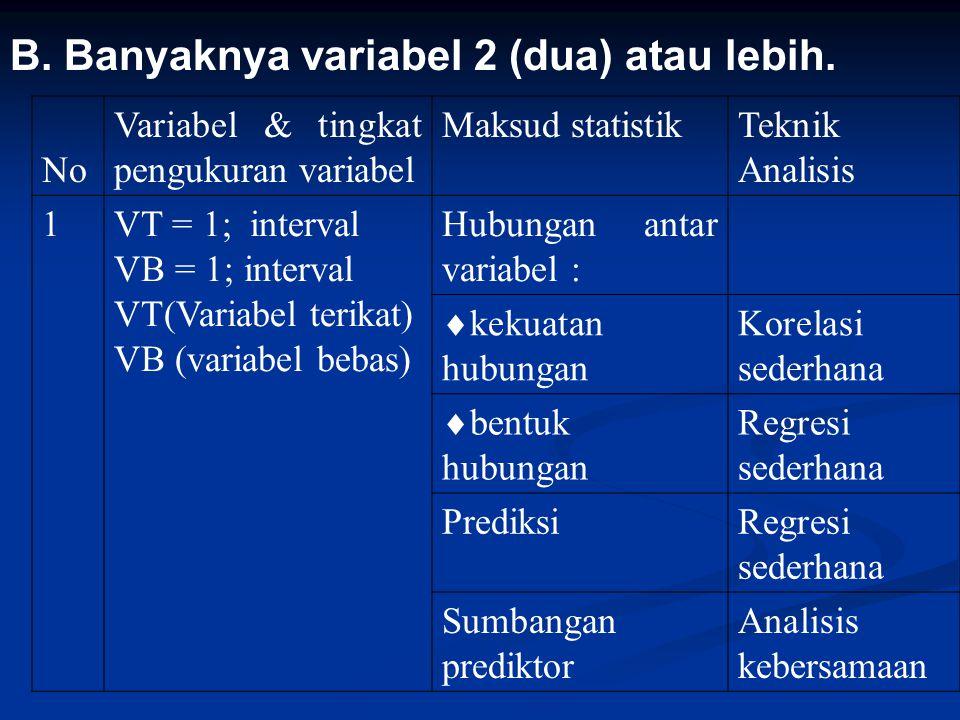 B. Banyaknya variabel 2 (dua) atau lebih. No Variabel & tingkat pengukuran variabel Maksud statistikTeknik Analisis 1VT = 1; interval VB = 1; interval