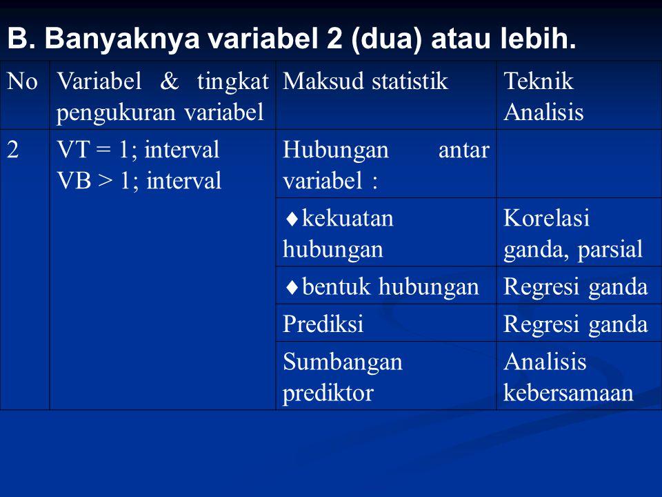 B. Banyaknya variabel 2 (dua) atau lebih. NoVariabel & tingkat pengukuran variabel Maksud statistikTeknik Analisis 2VT = 1; interval VB > 1; interval
