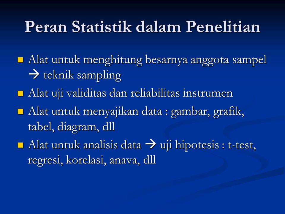 Peran Statistik dalam Penelitian Alat untuk menghitung besarnya anggota sampel  teknik sampling Alat untuk menghitung besarnya anggota sampel  tekni