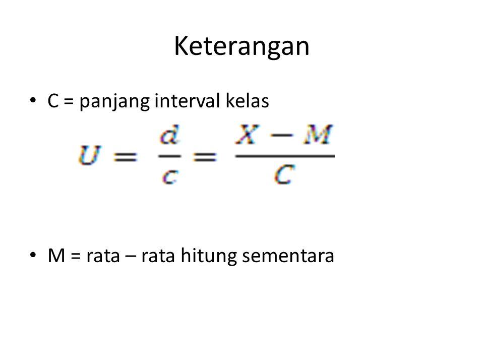 Keterangan C = panjang interval kelas M = rata – rata hitung sementara