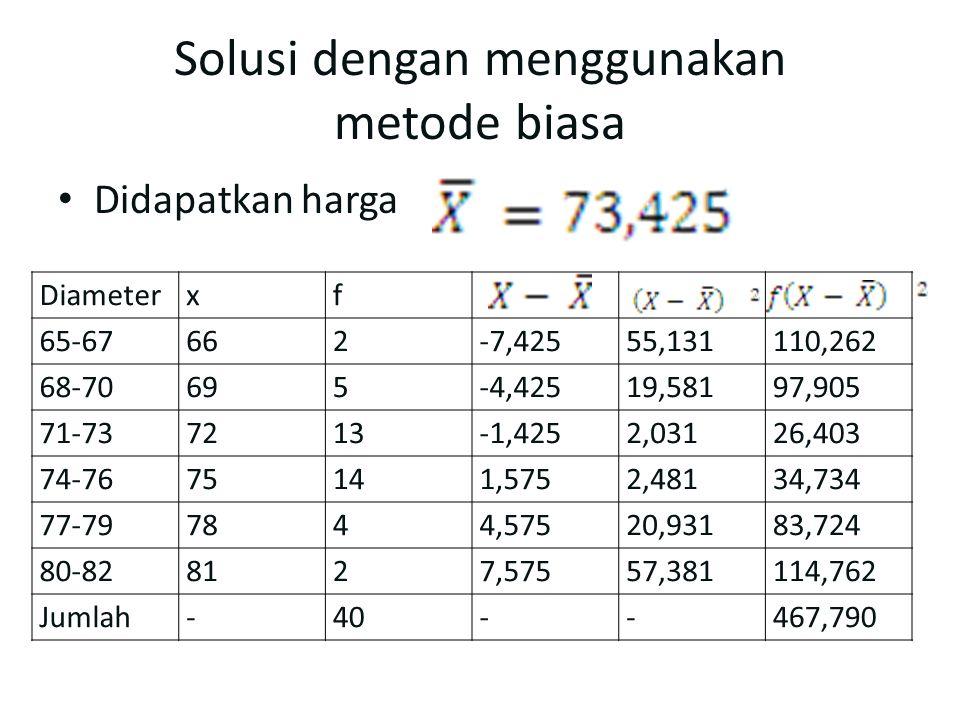 Solusi dengan menggunakan metode biasa Didapatkan harga Diameterxf 65-67662-7,42555,131110,262 68-70695-4,42519,58197,905 71-737213-1,4252,03126,403 7
