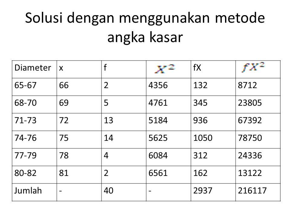 Solusi dengan menggunakan metode angka kasar DiameterxffX 65-6766243561328712 68-70695476134523805 71-737213518493667392 74-7675145625105078750 77-797