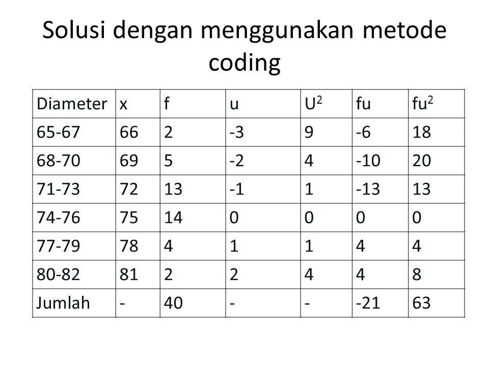 Solusi dengan menggunakan metode coding DiameterxfuU2U2 fufu 2 65-67662-39-618 68-70695-24-1020 71-7372131-1313 74-7675140000 77-797841144 80-82812244