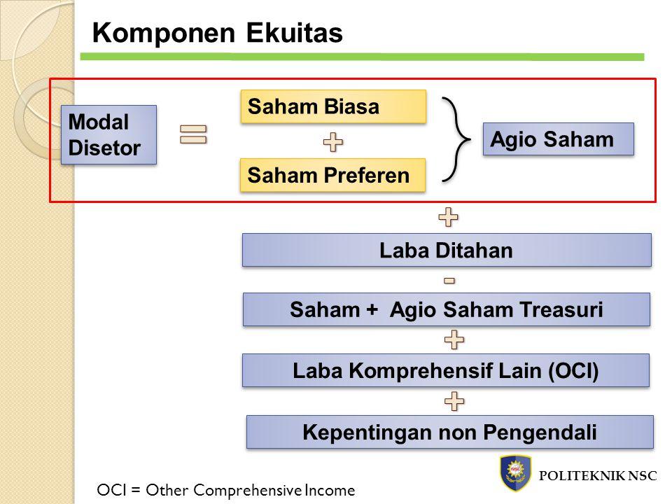 Komponen Ekuitas Modal Disetor Saham Biasa Saham Preferen Agio Saham Laba Ditahan Saham + Agio Saham Treasuri Laba Komprehensif Lain (OCI) Kepentingan