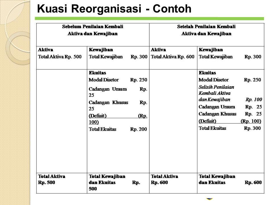 Kuasi Reorganisasi - Contoh POLITEKNIK NSC