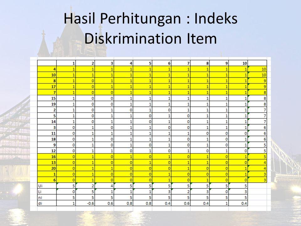 Hasil Perhitungan : Indeks Diskrimination Item
