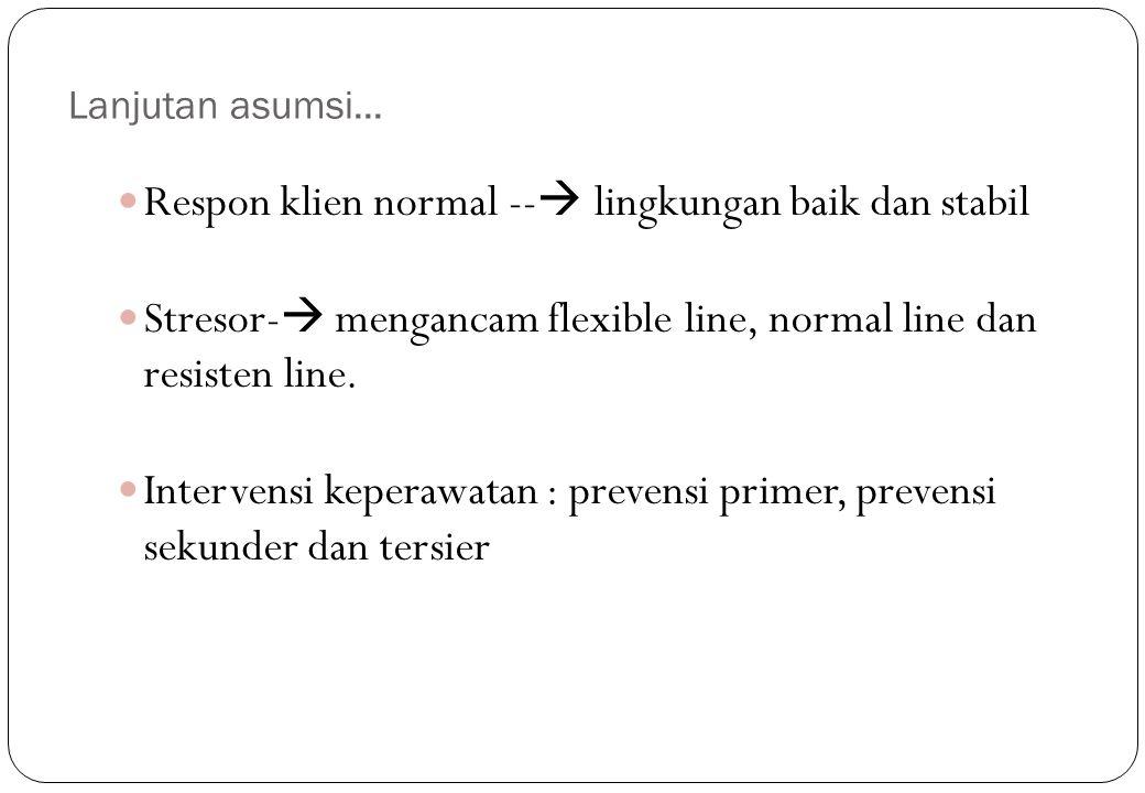 Lanjutan asumsi... Respon klien normal --  lingkungan baik dan stabil Stresor-  mengancam flexible line, normal line dan resisten line. Intervensi k