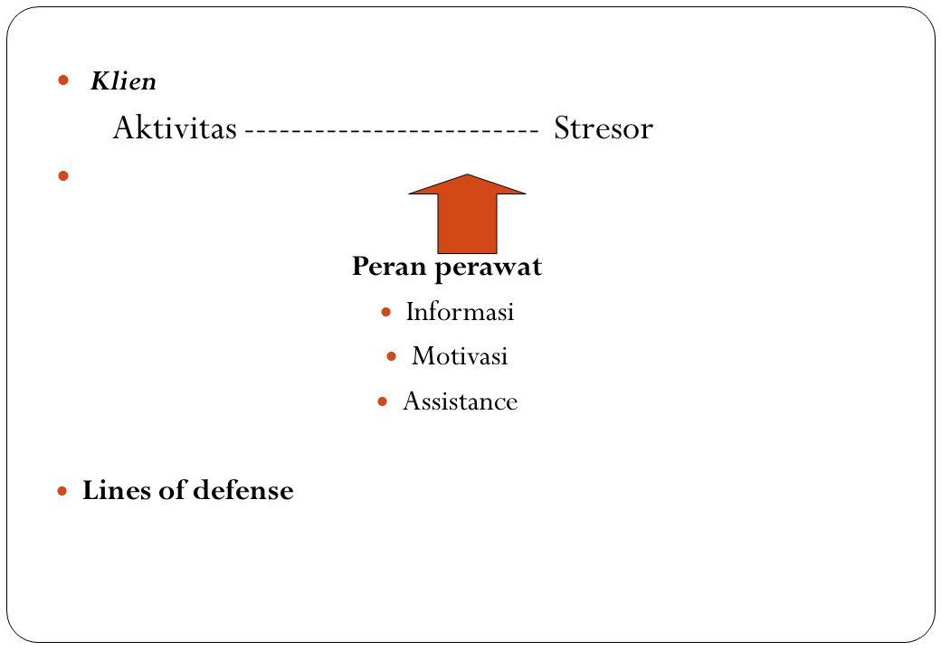 Klien Aktivitas ------------------------- Stresor Peran perawat  Informasi  Motivasi  Assistance  Lines of defense