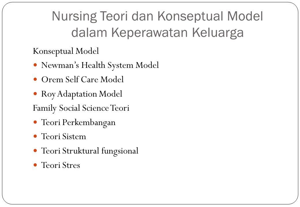 Nursing Teori dan Konseptual Model dalam Keperawatan Keluarga Konseptual Model Newman's Health System Model Orem Self Care Model Roy Adaptation Model