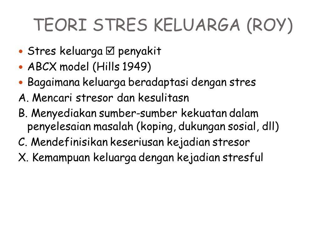 TEORI STRES KELUARGA (ROY) Stres keluarga  penyakit ABCX model (Hills 1949) Bagaimana keluarga beradaptasi dengan stres A. Mencari stresor dan kesuli