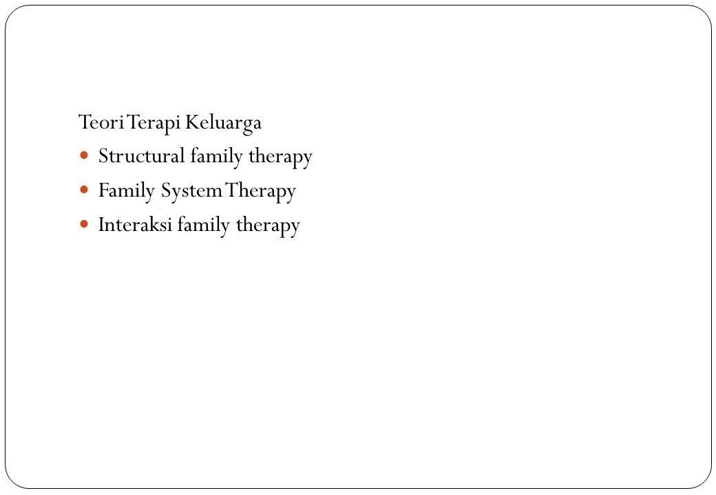 Teori Terapi Keluarga Structural family therapy Family System Therapy Interaksi family therapy