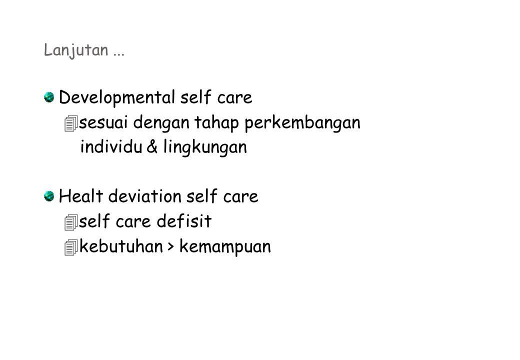 Lanjutan... Developmental self care  sesuai dengan tahap perkembangan individu & lingkungan Healt deviation self care  self care defisit  kebutuhan