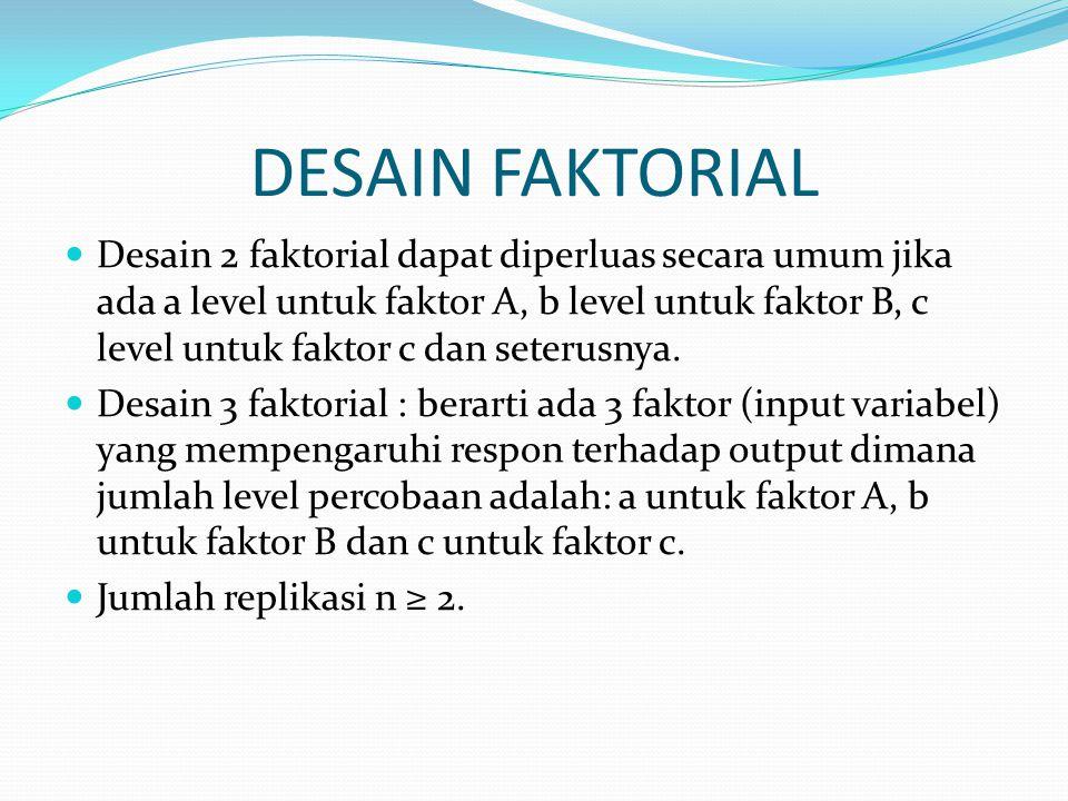 DESAIN FAKTORIAL Desain 2 faktorial dapat diperluas secara umum jika ada a level untuk faktor A, b level untuk faktor B, c level untuk faktor c dan se