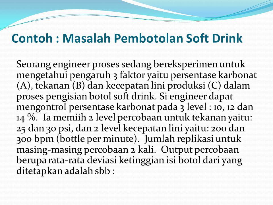 Contoh : Masalah Pembotolan Soft Drink Seorang engineer proses sedang bereksperimen untuk mengetahui pengaruh 3 faktor yaitu persentase karbonat (A),